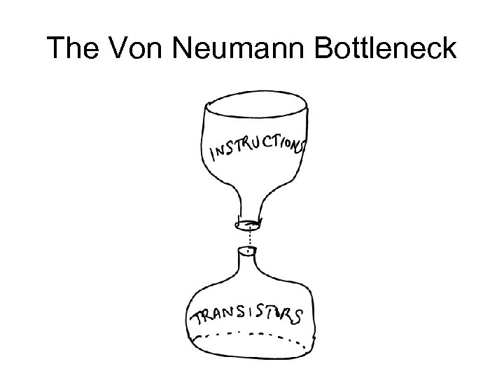 The Von Neumann Bottleneck