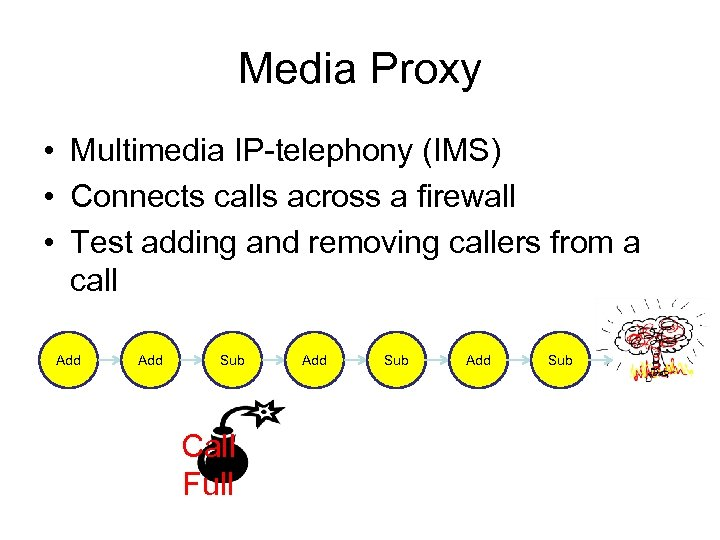 Media Proxy • Multimedia IP-telephony (IMS) • Connects calls across a firewall • Test