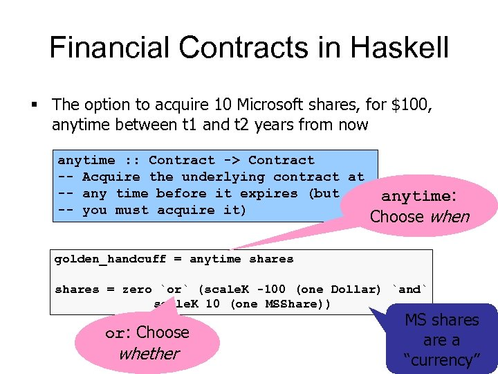 Financial Contracts in Haskell § The option to acquire 10 Microsoft shares, for $100,