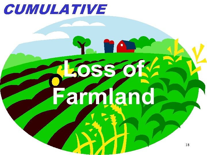 CUMULATIVE Loss of Farmland 18