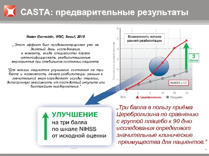 """CASTA: предварительные результаты Natan Bornstein, WSC, Seoul, 2010 """" Этот эффект был продемонстрирован уже"""
