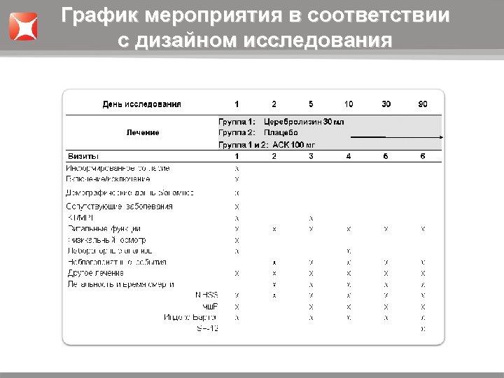 График мероприятия в соответствии с дизайном исследования