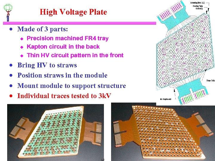 High Voltage Plate · Made of 3 parts: u u u · · Precision