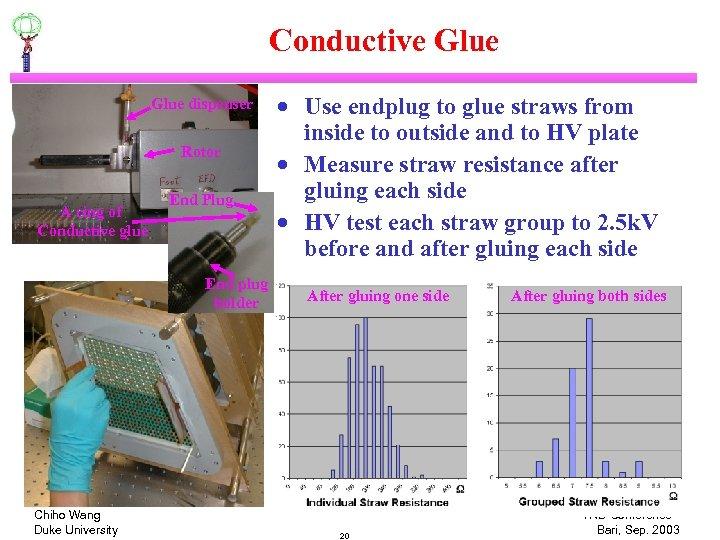 Conductive Glue dispenser Rotor A ring of Conductive glue End Plug End plug holder