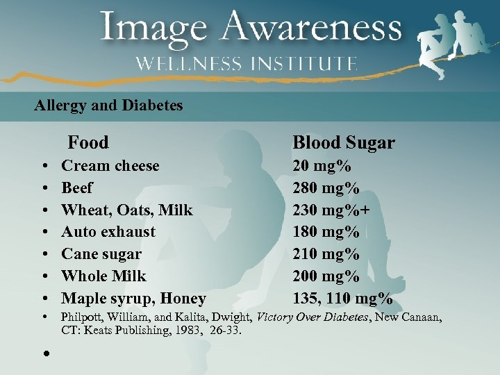 Allergy and Diabetes Food Blood Sugar • • Cream cheese Beef Wheat, Oats, Milk