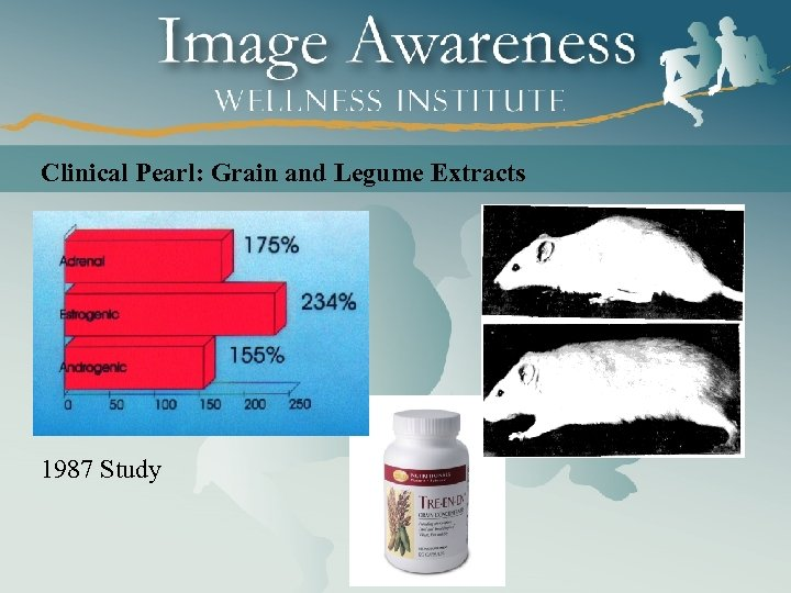 Clinical Pearl: Grain and Legume Extracts 1987 Study