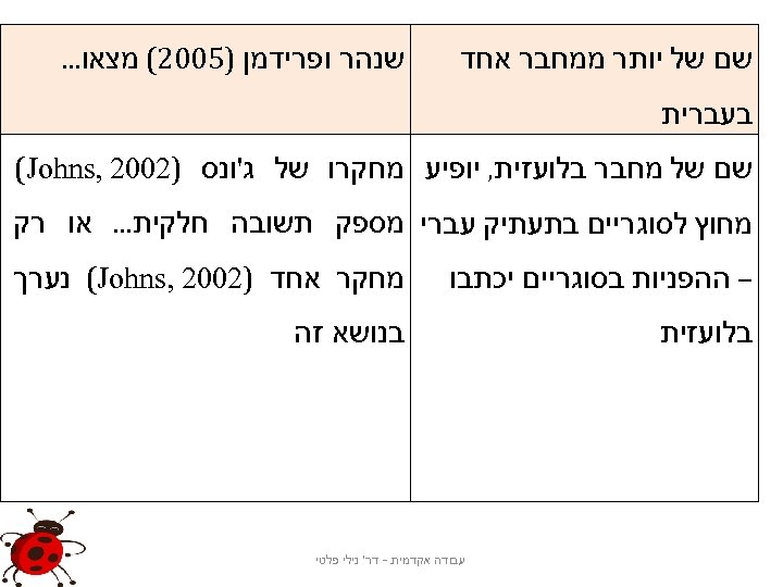 שם של יותר ממחבר אחד שנהר ופרידמן )5002( מצאו. . . בעברית שם