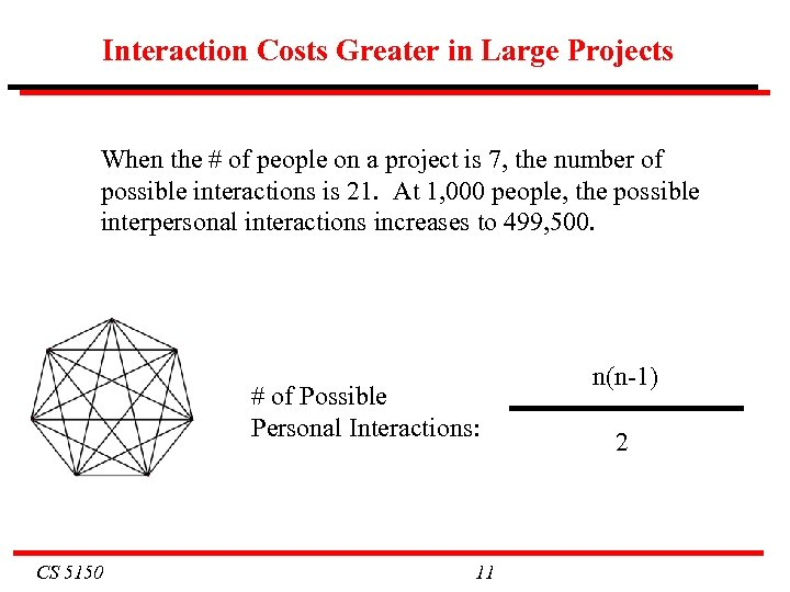 Interaction Costs Greater in Large Projects When the # of people on a project
