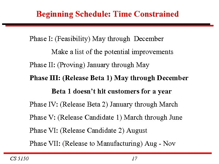 Beginning Schedule: Time Constrained Phase I: (Feasibility) May through December Make a list of