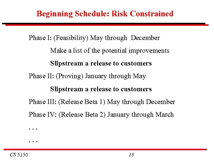 Beginning Schedule: Risk Constrained Phase I: (Feasibility) May through December Make a list of