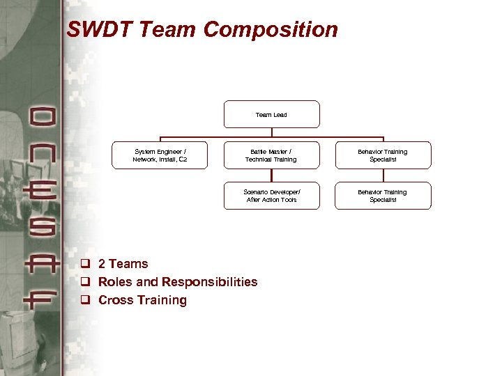 SWDT Team Composition Team Lead System Engineer / Network, Install, C 2 Battle Master