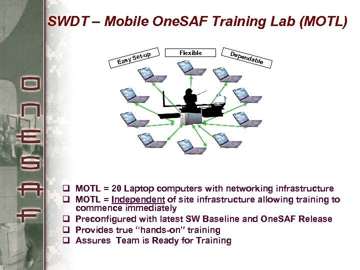 SWDT – Mobile One. SAF Training Lab (MOTL) t-up Se Easy Flexible Depe ndab