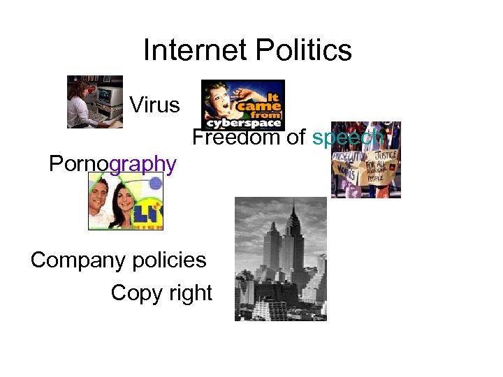 Internet Politics Virus Freedom of speech Pornography Company policies Copy right