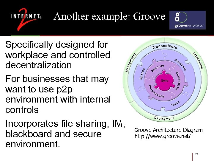 Another example: Groove Specifically designed for workplace and controlled decentralization For businesses that may