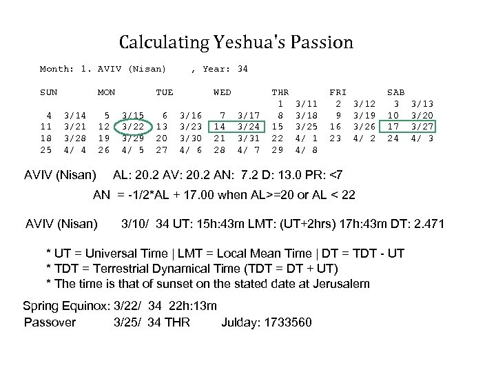 Calculating Yeshua's Passion Month: 1. AVIV (Nisan) SUN 4 11 18 25 MON 3/14