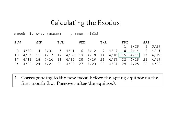 Calculating the Exodus Month: 1. AVIV (Nisan) SUN 3 10 17 24 MON 3/30
