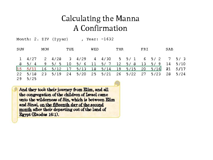 Calculating the Manna A Confirmation Month: 2. ZIV (Iyyar) SUN 1 8 15 22