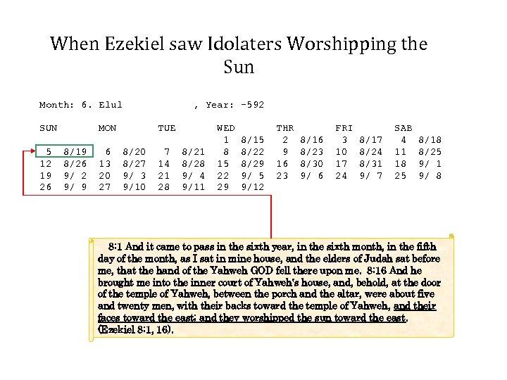 When Ezekiel saw Idolaters Worshipping the Sun Month: 6. Elul SUN 5 12 19