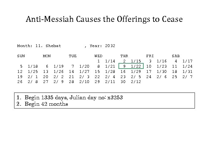 Anti-Messiah Causes the Offerings to Cease Month: 11. Shebat SUN 5 12 19 26