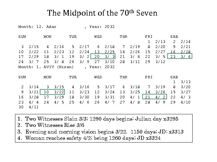 The Midpoint of the 70 th Seven Month: 12. Adar SUN MON , Year: