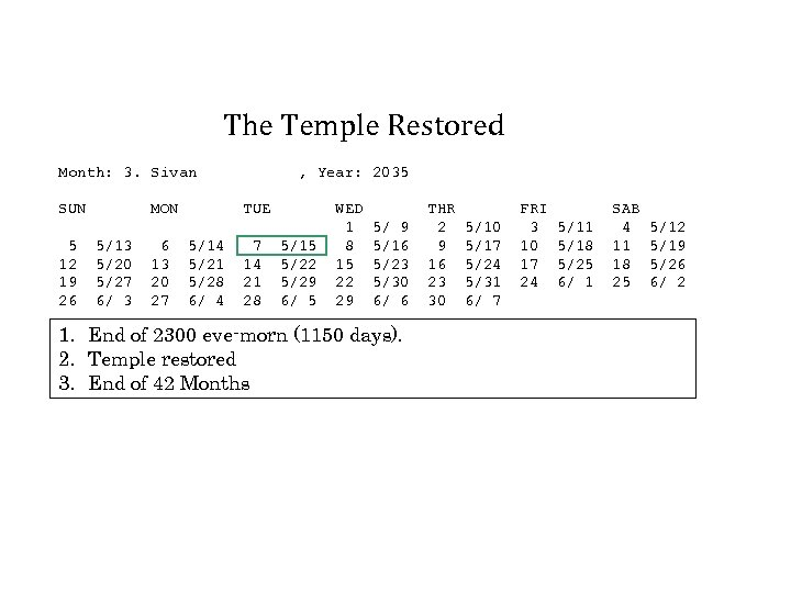 The Temple Restored Month: 3. Sivan SUN 5 12 19 26 MON 5/13 5/20