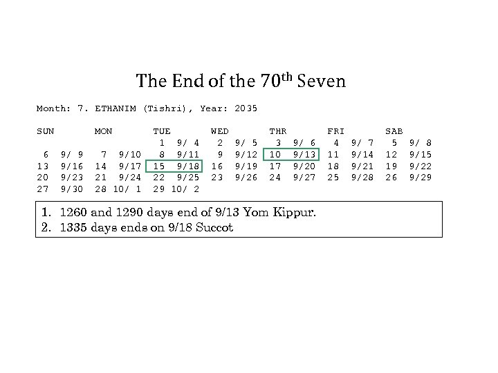 The End of the 70 th Seven Month: 7. ETHANIM (Tishri), Year: 2035 SUN