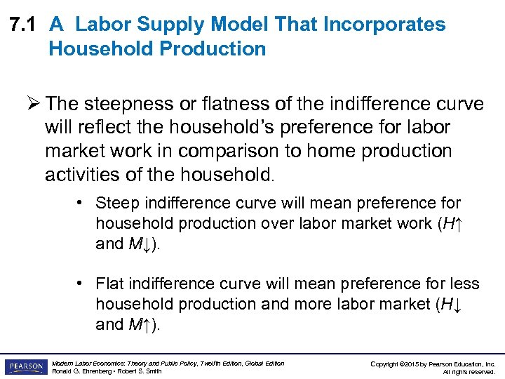 7. 1 A Labor Supply Model That Incorporates Household Production Ø The steepness or