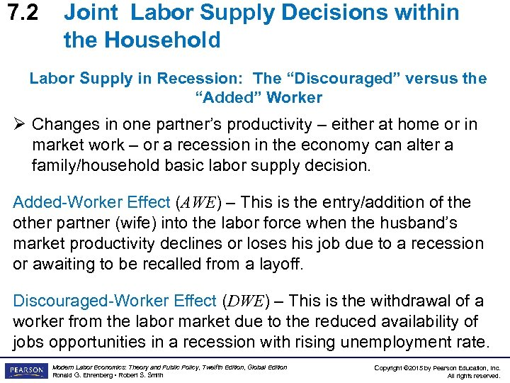 7. 2 Joint Labor Supply Decisions within the Household Labor Supply in Recession: The