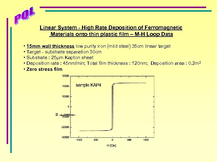 Linear System - High Rate Deposition of Ferromagnetic Materials onto thin plastic film –