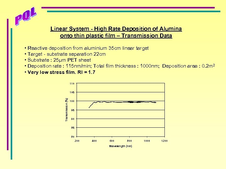 Linear System - High Rate Deposition of Alumina onto thin plastic film – Transmission