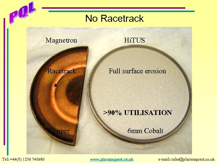 No Racetrack Magnetron Racetrack Hi. TUS Full surface erosion >90% UTILISATION Copper Tel: +44(0)