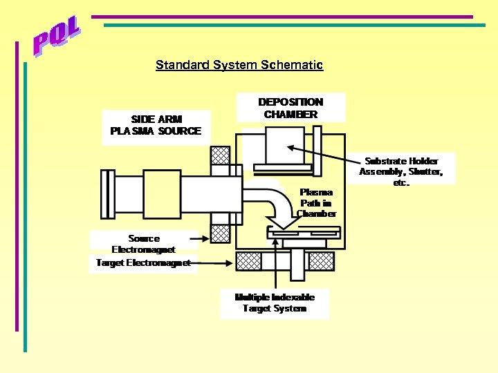 Standard System Schematic