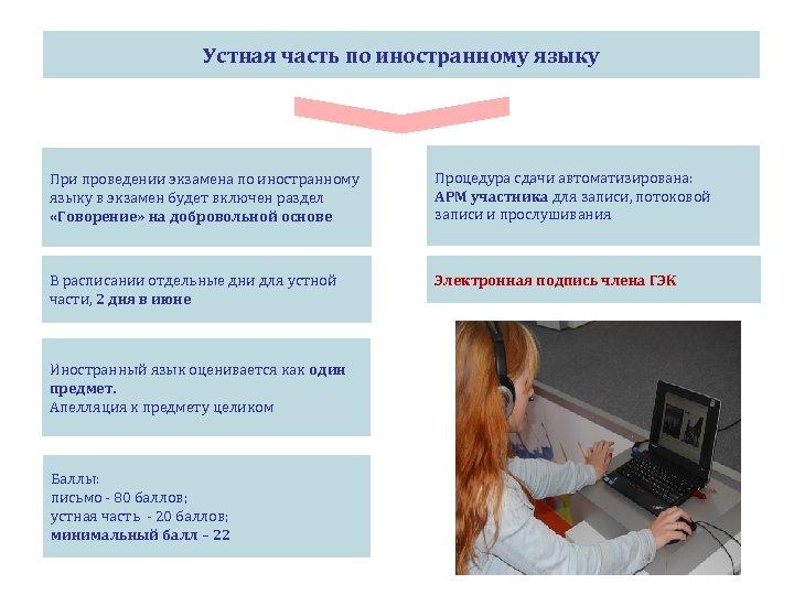 Устная часть по иностранному языку При проведении экзамена по иностранному языку в экзамен будет