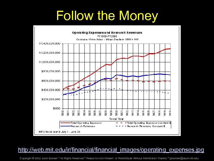 Follow the Money http: //web. mit. edu/ir/financial_images/operating_expenses. jpg Copyright © 2002 Joost Bonsen *