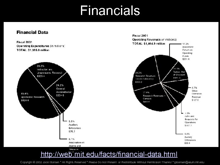 Financials 2001 http: //web. mit. edu/facts/financial-data. html Copyright © 2002 Joost Bonsen * All