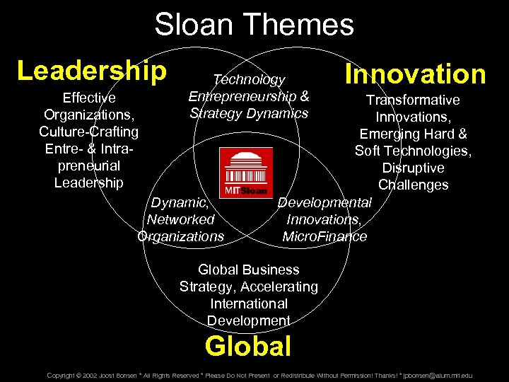 Sloan Themes Leadership Effective Organizations, Culture-Crafting Entre- & Intrapreneurial Leadership Technology Entrepreneurship & Strategy