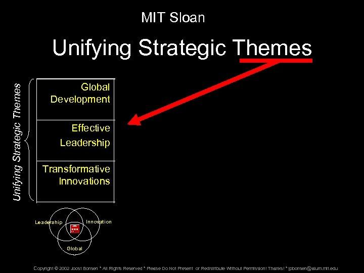 MIT Sloan Unifying Strategic Themes Global Development Effective Leadership Transformative Innovations Innovation Leadership Finance,