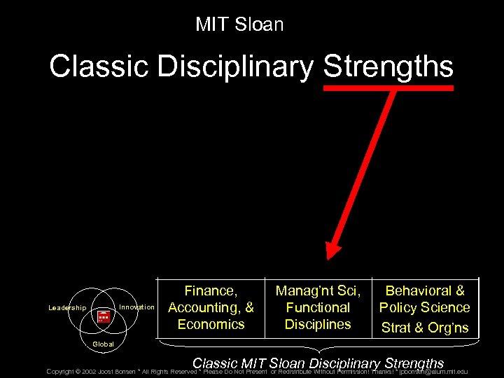 MIT Sloan Classic Disciplinary Strengths Global Development Entrepreneurial Effectiveness Transformative Innovations Innovation Leadership Finance,