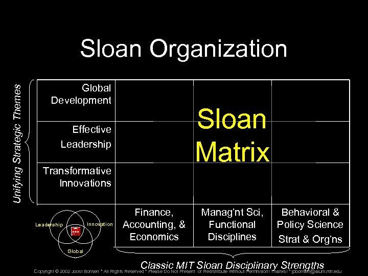 Unifying Strategic Themes Sloan Organization Global Development Sloan Matrix Effective Leadership Transformative Innovations Innovation
