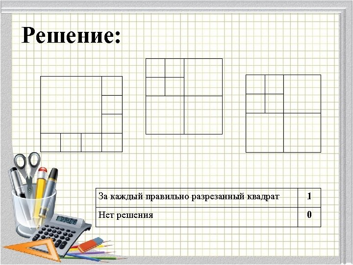 Решение: За каждый правильно разрезанный квадрат 1 Нет решения 0