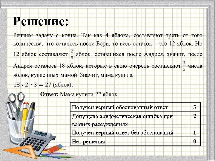 Решение: • Получен верный обоснованный ответ Допущена арифметическая ошибка при верных рассуждениях Получен верный