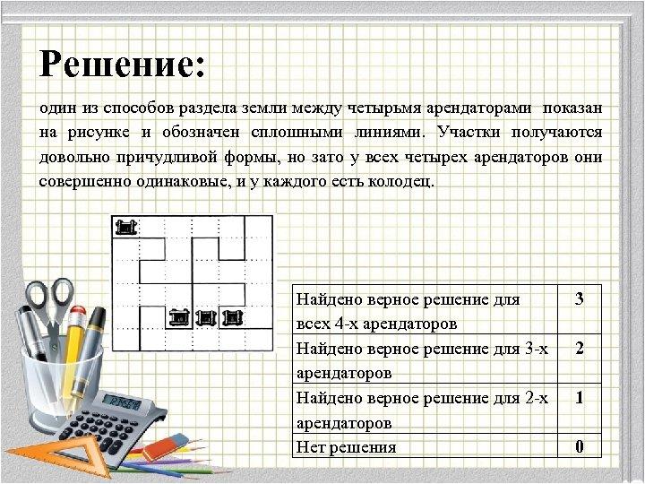 Решение: один из способов раздела земли между четырьмя арендаторами показан на рисунке и обозначен