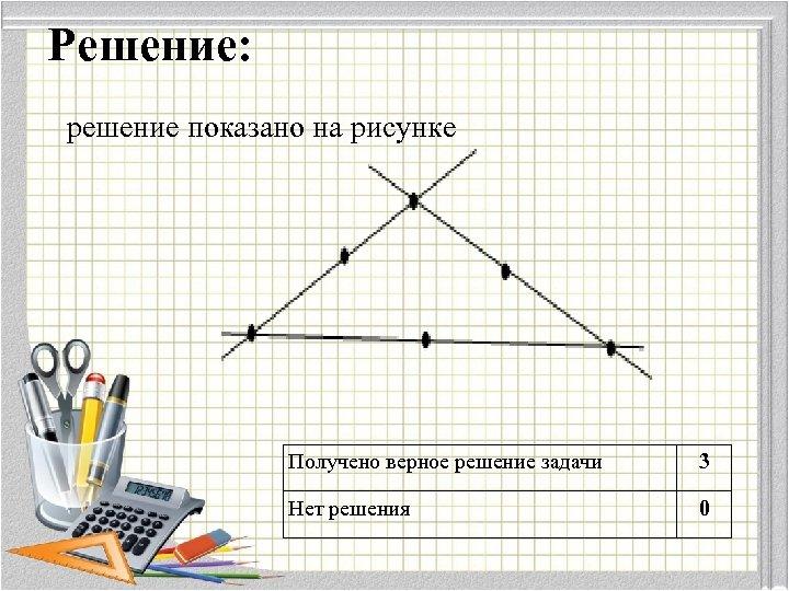Решение: решение показано на рисунке Получено верное решение задачи 3 Нет решения 0