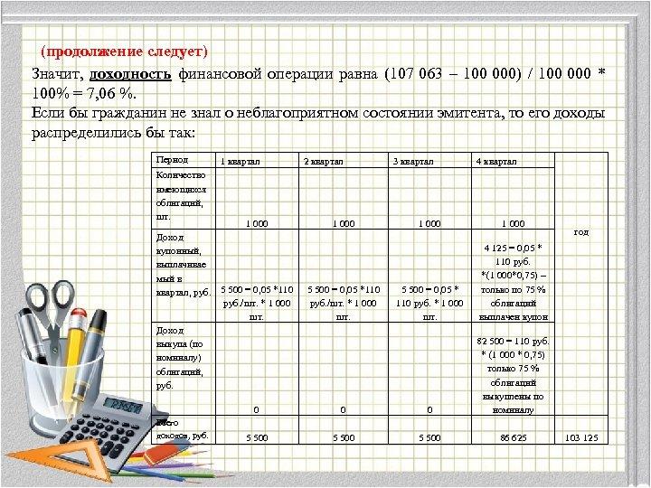 (продолжение следует) Значит, доходность финансовой операции равна (107 063 – 100 000) / 100