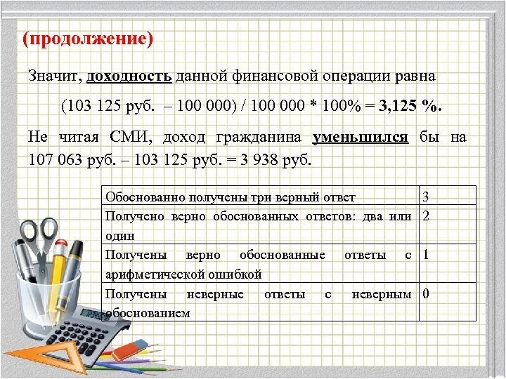 (продолжение) Значит, доходность данной финансовой операции равна (103 125 руб. – 100 000) /