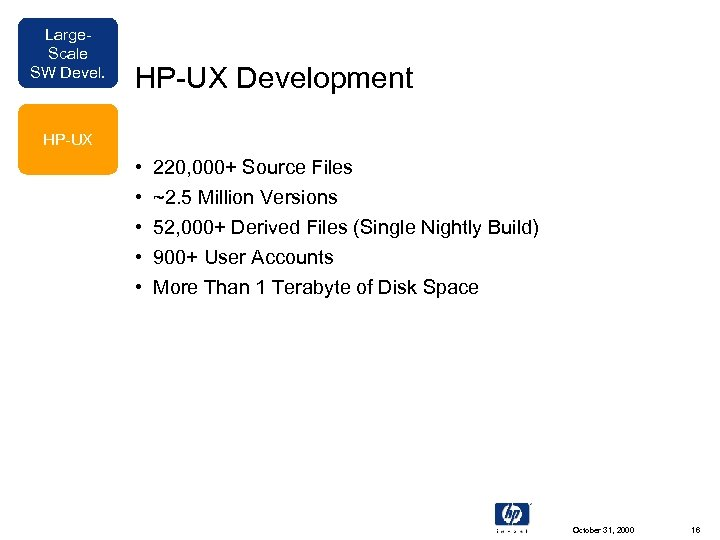 Large. Scale SW Devel. HP-UX Development HP-UX • • • 220, 000+ Source Files