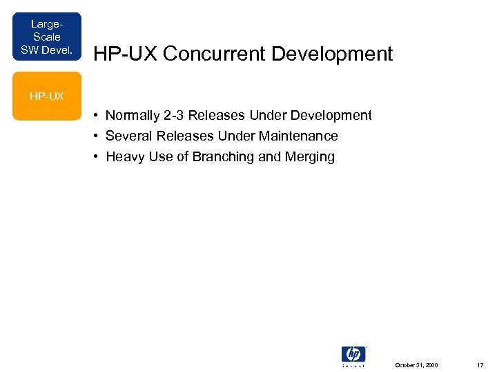 Large. Scale SW Devel. HP-UX Concurrent Development HP-UX • Normally 2 -3 Releases Under