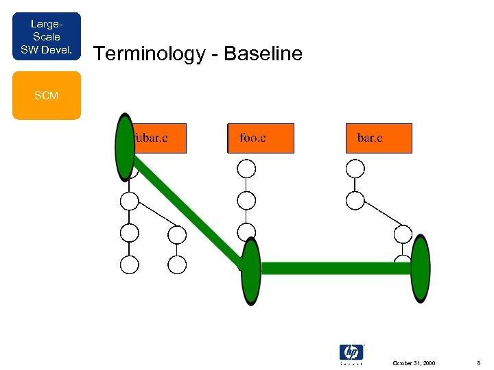 Large. Scale SW Devel. Terminology - Baseline SCM October 31, 2000 8