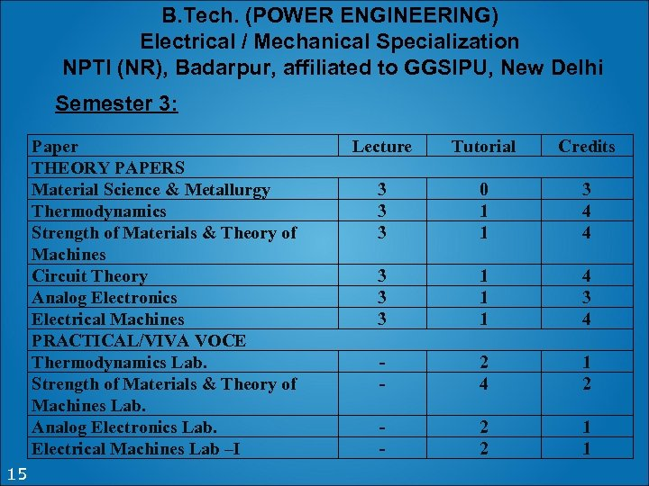 B. Tech. (POWER ENGINEERING) Electrical / Mechanical Specialization NPTI (NR), Badarpur, affiliated to GGSIPU,