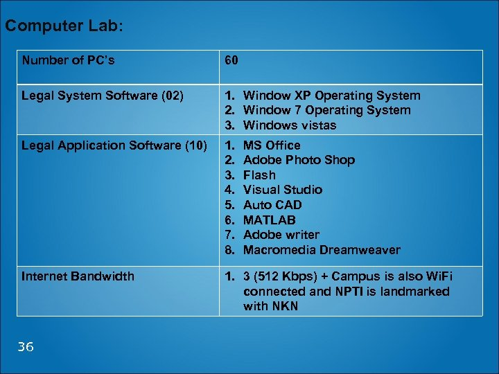 Computer Lab: Number of PC's 60 Legal System Software (02) 1. Window XP Operating